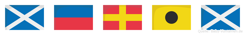Merim im Flaggenalphabet