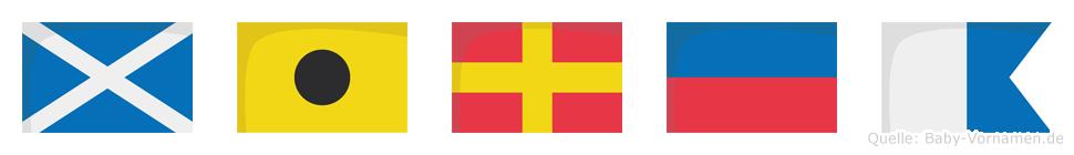 Mirea im Flaggenalphabet