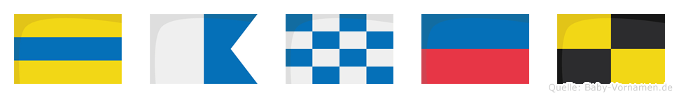 Danel im Flaggenalphabet
