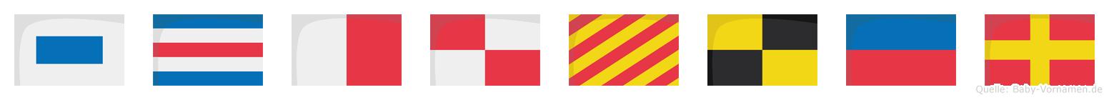 Schuyler im Flaggenalphabet
