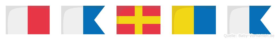 Harka im Flaggenalphabet