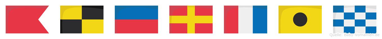 Blertin im Flaggenalphabet