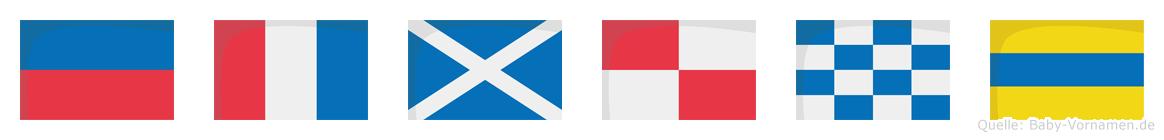 Etmund im Flaggenalphabet