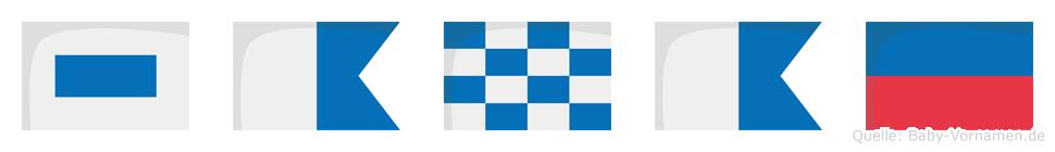 Sanae im Flaggenalphabet