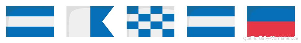 Janje im Flaggenalphabet