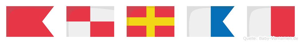 Burah im Flaggenalphabet