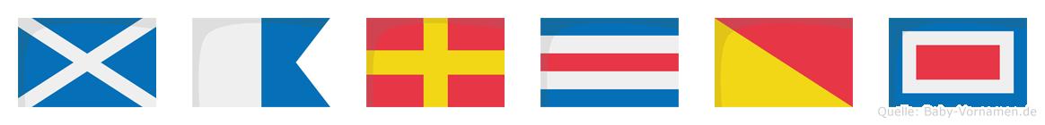 Marcow im Flaggenalphabet