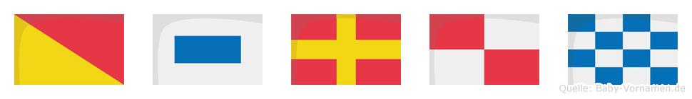 Osrun im Flaggenalphabet