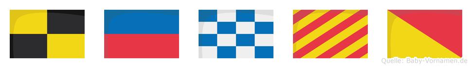 Lenyo im Flaggenalphabet