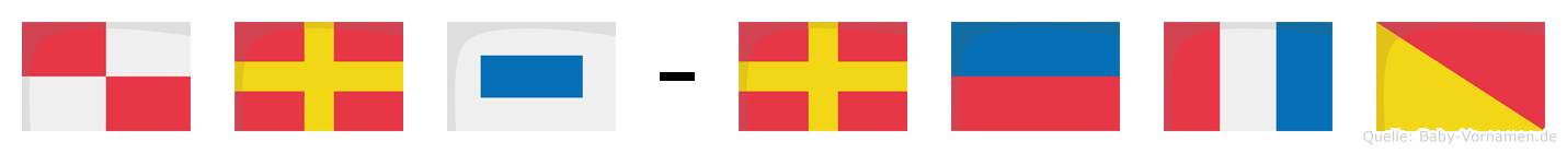Urs-Reto im Flaggenalphabet