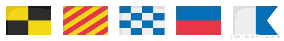 Lynea im Flaggenalphabet