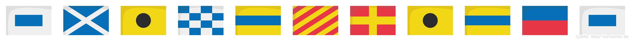 Smindyrides im Flaggenalphabet