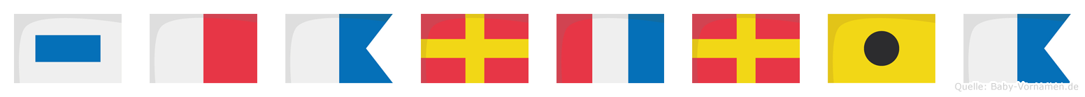 Shartria im Flaggenalphabet