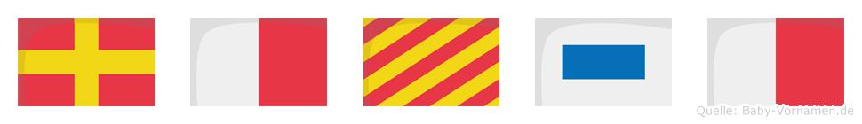 Rhysh im Flaggenalphabet