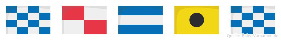 Nujin im Flaggenalphabet