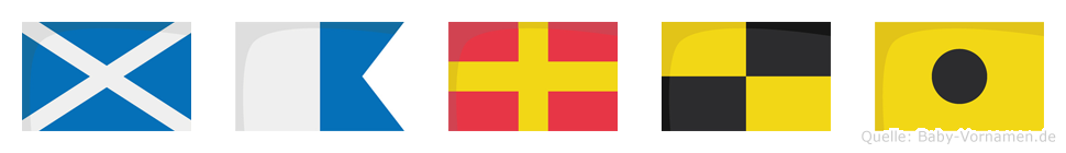 Marli im Flaggenalphabet
