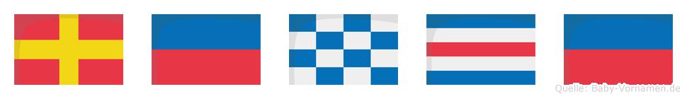 Rence im Flaggenalphabet