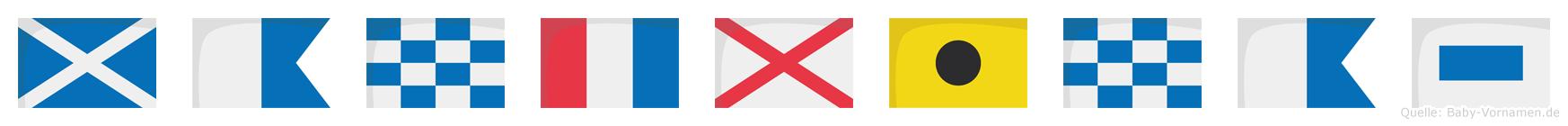 Mantvinas im Flaggenalphabet