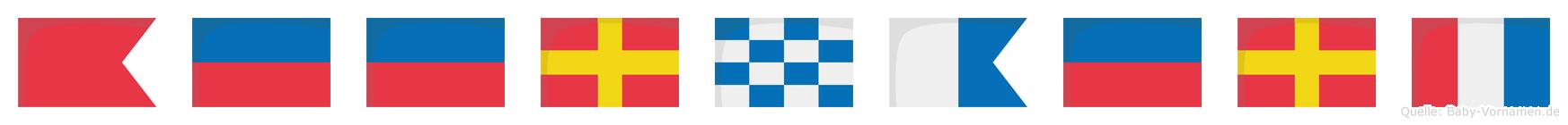 Beernaert im Flaggenalphabet