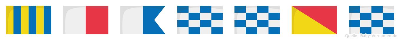 Ghannon im Flaggenalphabet