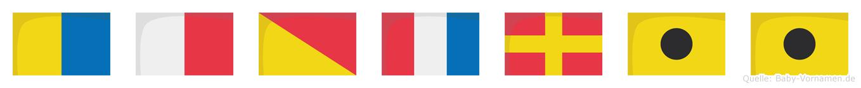 Khotrii im Flaggenalphabet