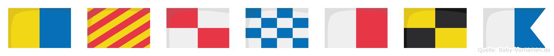 Kyunhla im Flaggenalphabet