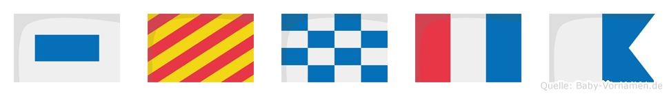 Synta im Flaggenalphabet
