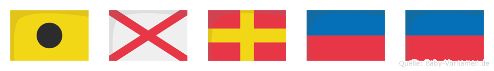 Ivree im Flaggenalphabet