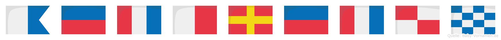 Aethretun im Flaggenalphabet