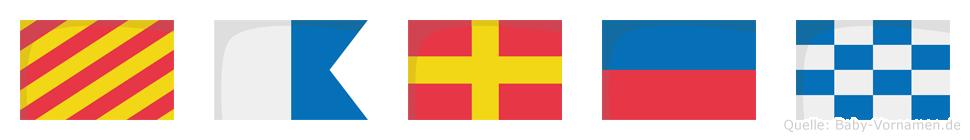 Yaren im Flaggenalphabet