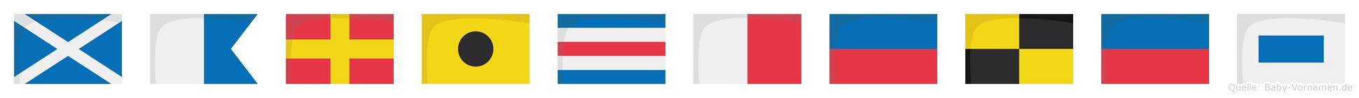 Maricheles im Flaggenalphabet