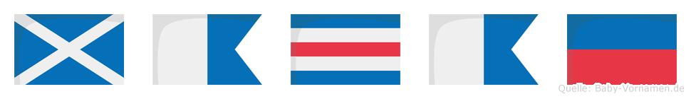Macae im Flaggenalphabet