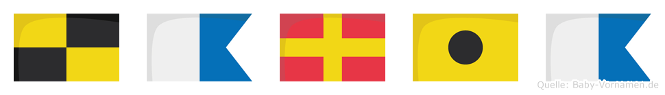 Laria im Flaggenalphabet