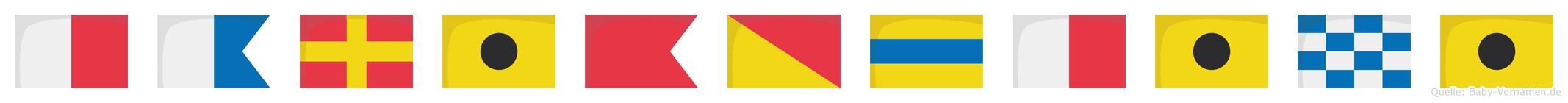 Haribodhini im Flaggenalphabet