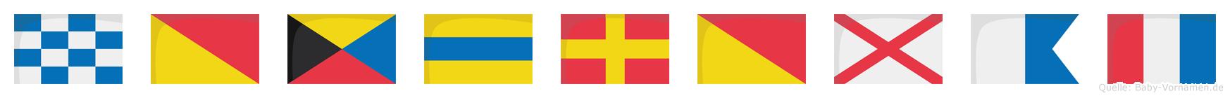 Nozdrovat im Flaggenalphabet