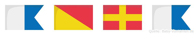 Aora im Flaggenalphabet