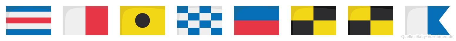 Chinella im Flaggenalphabet