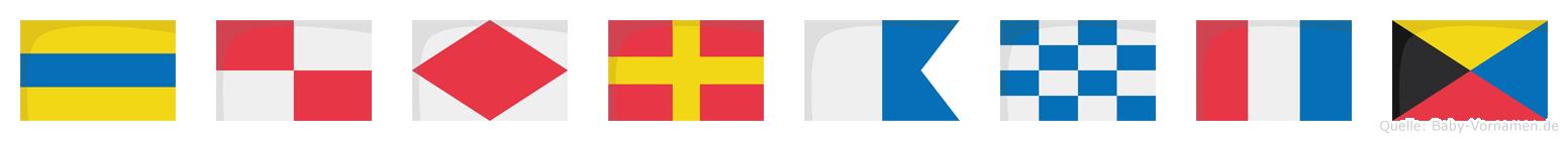 Dufrantz im Flaggenalphabet