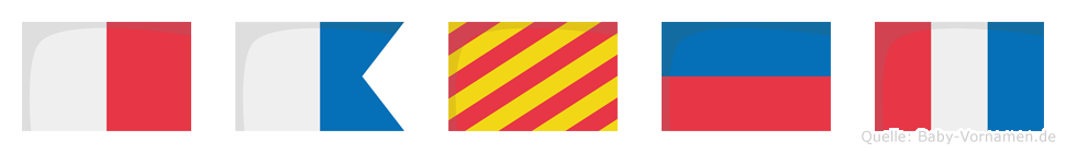 Hayet im Flaggenalphabet