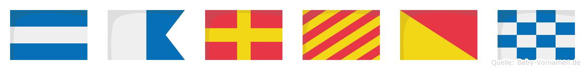 Jaryon im Flaggenalphabet