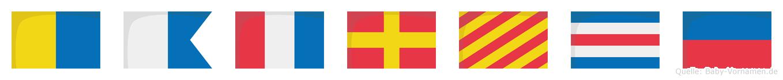 Katryce im Flaggenalphabet