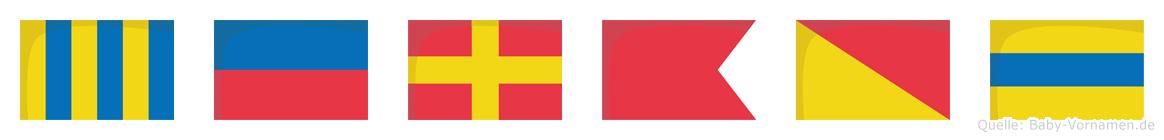 Gerbod im Flaggenalphabet