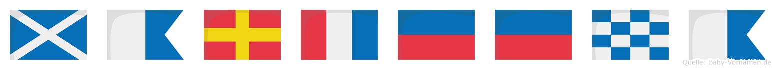 Marteena im Flaggenalphabet