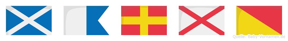 Marvo im Flaggenalphabet