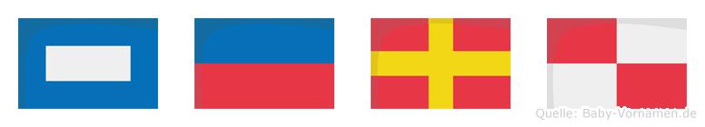Peru im Flaggenalphabet