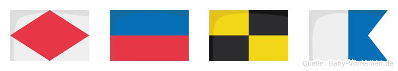 Fela im Flaggenalphabet