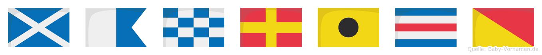 Manrico im Flaggenalphabet