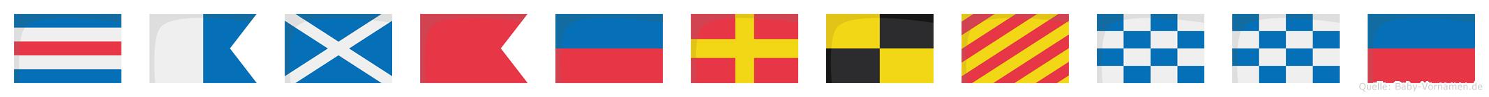 Camberlynne im Flaggenalphabet