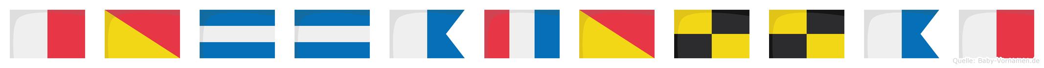 Hojjatollah im Flaggenalphabet