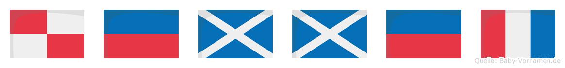 Ümmet im Flaggenalphabet